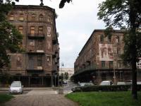 Reste des jüdischen Ghettos